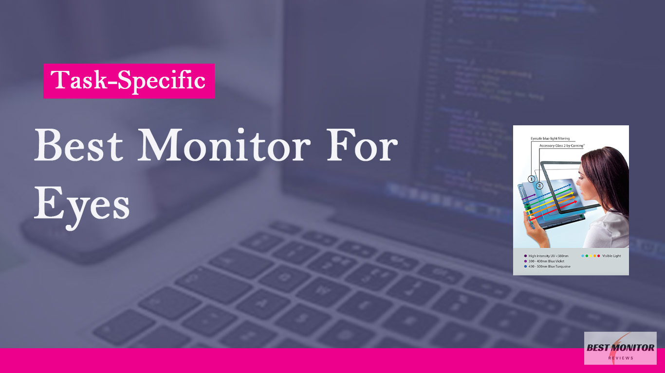 best monitor for eyes